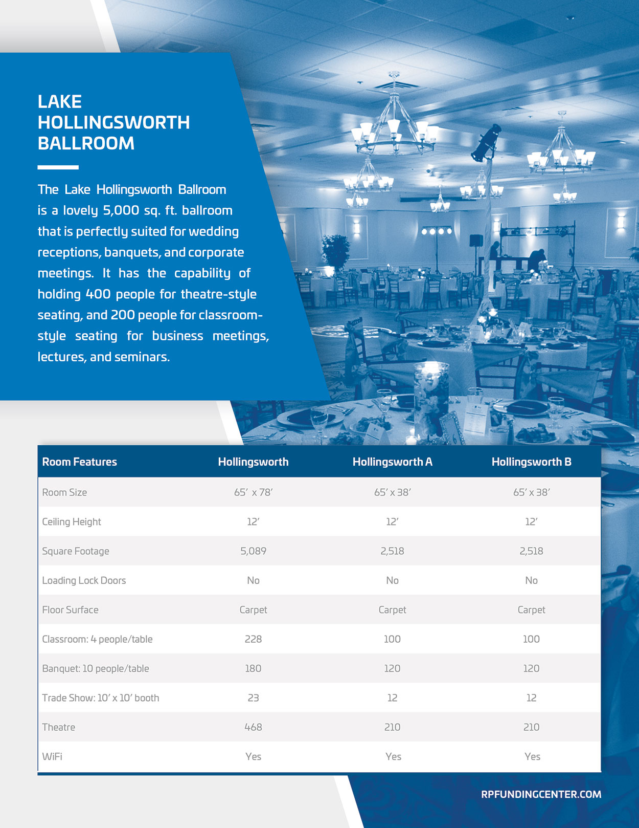 Lake Hollingsworth Ballroom Specs