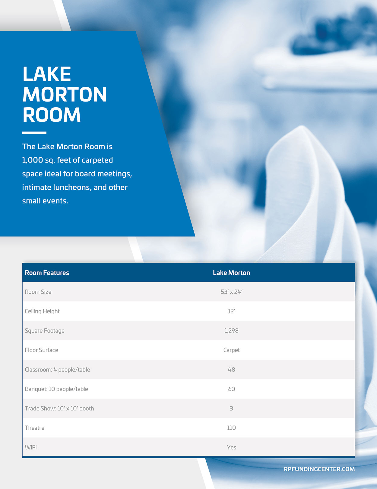 LakeMorton Room Specs